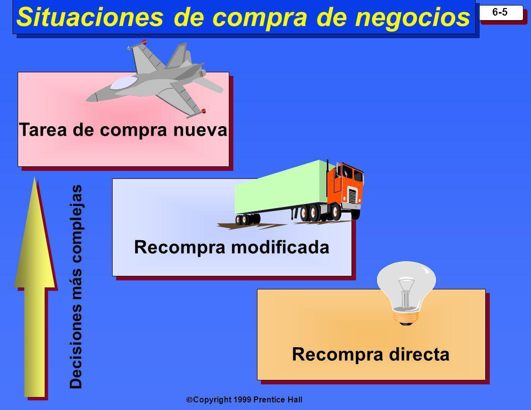 Copyright 1999 Prentice Hall 6-5 Situaciones de compra de negocios Recompra directa Tarea de compra nueva Recompra modificada Decisiones más complejas