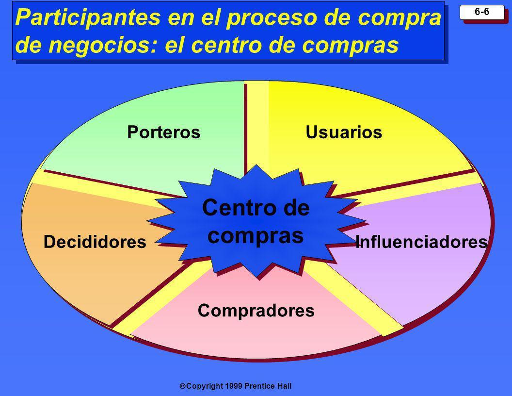 Copyright 1999 Prentice Hall 6-6 Participantes en el proceso de compra de negocios: el centro de compras Centro de compras UsuariosPorteros Decididore