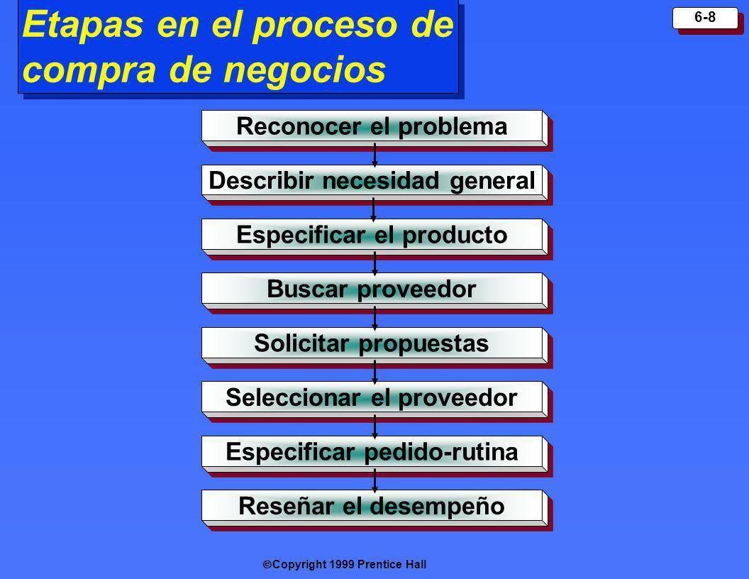 Copyright 1999 Prentice Hall 6-8 Etapas en el proceso de compra de negocios Reconocer el p roblem a Describir necesidad g eneral Especificar el p rodu
