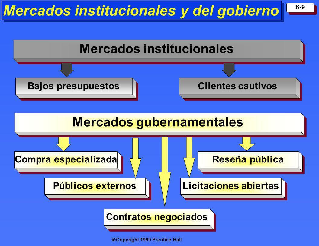 Copyright 1999 Prentice Hall 6-9 Mercados institucionales y del gobierno Mercados institucionales Bajos presupuestos C lientes cautivos Mercados guber