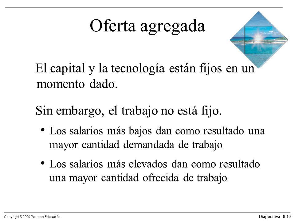 Diapositiva 8-10 Copyright © 2000 Pearson Educación Oferta agregada El capital y la tecnología están fijos en un momento dado. Sin embargo, el trabajo
