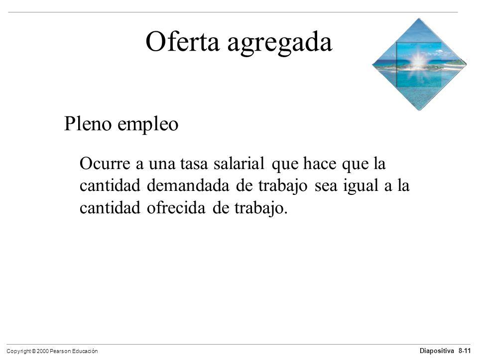Diapositiva 8-11 Copyright © 2000 Pearson Educación Oferta agregada Pleno empleo Ocurre a una tasa salarial que hace que la cantidad demandada de trab