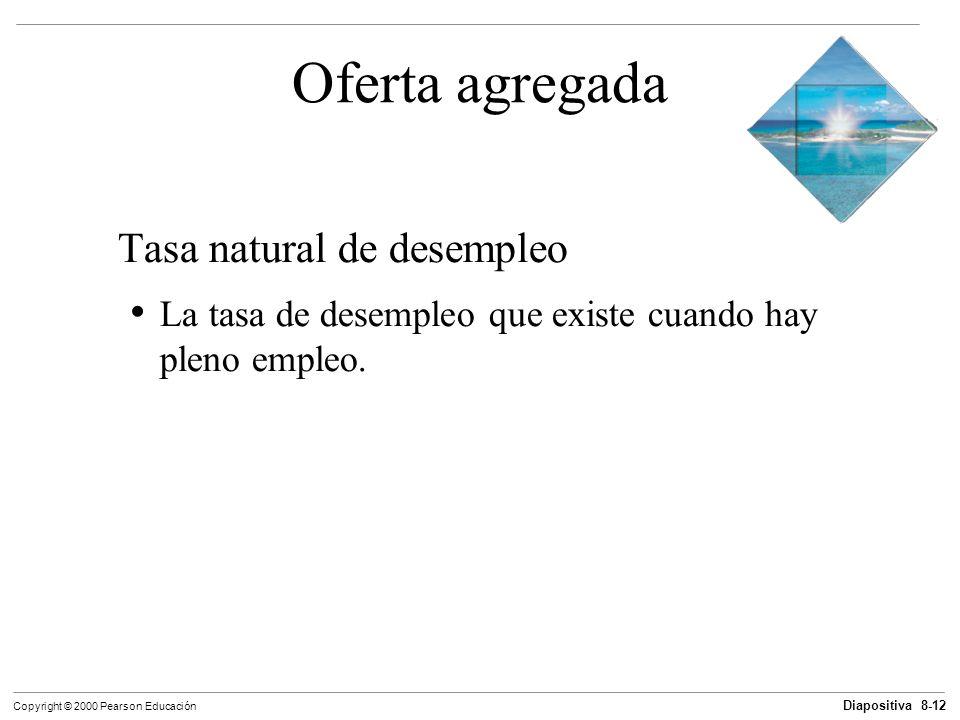 Diapositiva 8-12 Copyright © 2000 Pearson Educación Oferta agregada Tasa natural de desempleo La tasa de desempleo que existe cuando hay pleno empleo.