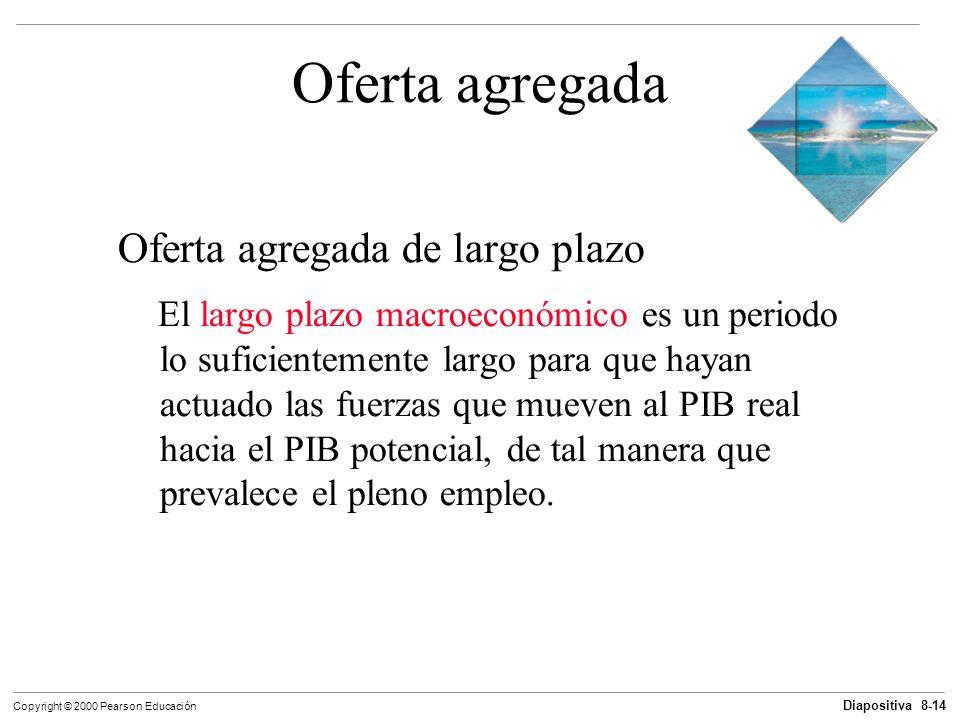 Diapositiva 8-14 Copyright © 2000 Pearson Educación Oferta agregada Oferta agregada de largo plazo El largo plazo macroeconómico es un periodo lo sufi