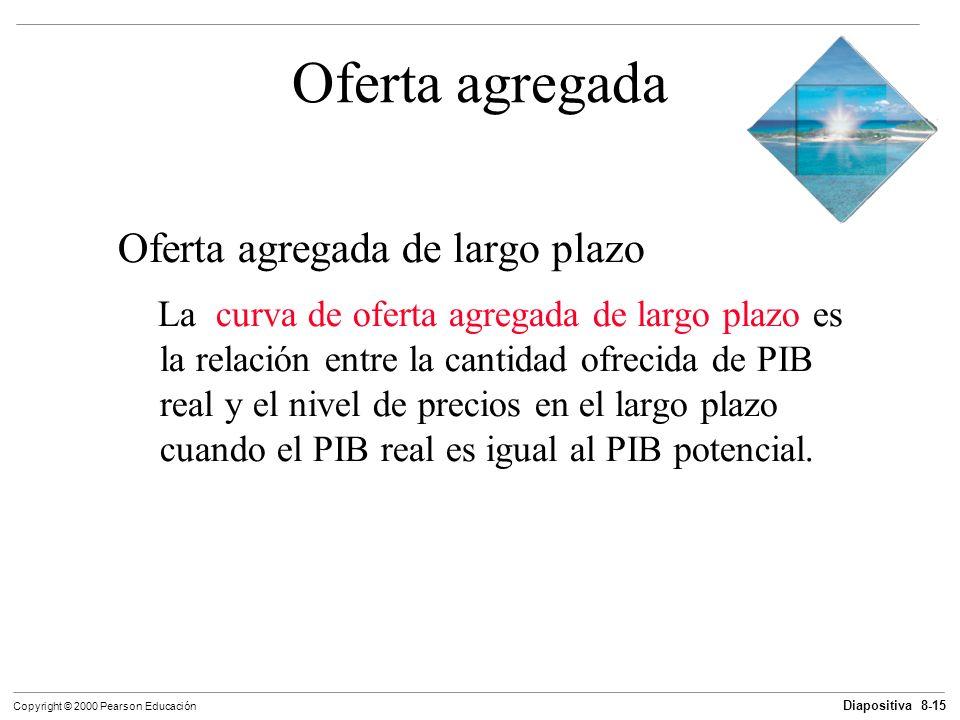 Diapositiva 8-15 Copyright © 2000 Pearson Educación Oferta agregada Oferta agregada de largo plazo La curva de oferta agregada de largo plazo es la re