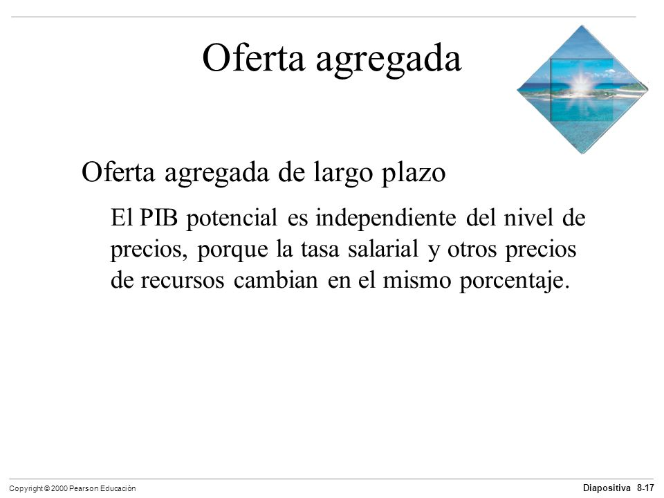 Diapositiva 8-17 Copyright © 2000 Pearson Educación Oferta agregada Oferta agregada de largo plazo El PIB potencial es independiente del nivel de prec