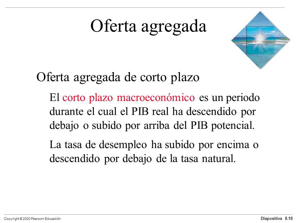 Diapositiva 8-18 Copyright © 2000 Pearson Educación Oferta agregada Oferta agregada de corto plazo El corto plazo macroeconómico es un periodo durante