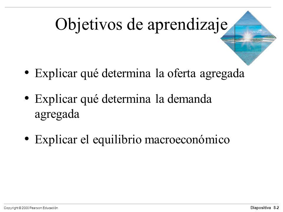 Diapositiva 8-2 Copyright © 2000 Pearson Educación Objetivos de aprendizaje Explicar qué determina la oferta agregada Explicar qué determina la demand