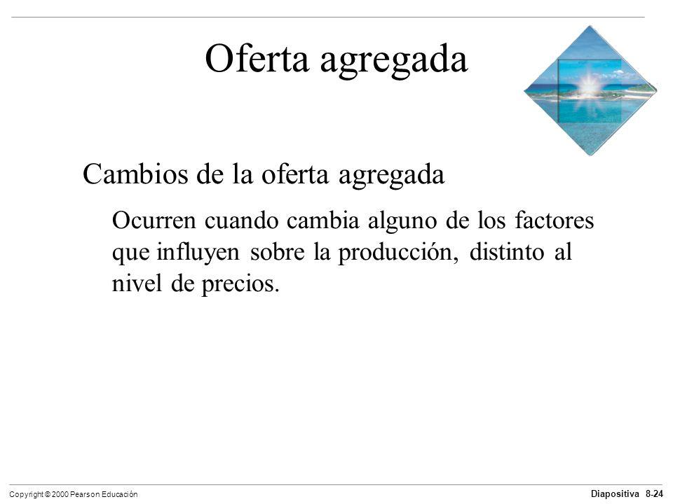 Diapositiva 8-24 Copyright © 2000 Pearson Educación Oferta agregada Cambios de la oferta agregada Ocurren cuando cambia alguno de los factores que inf