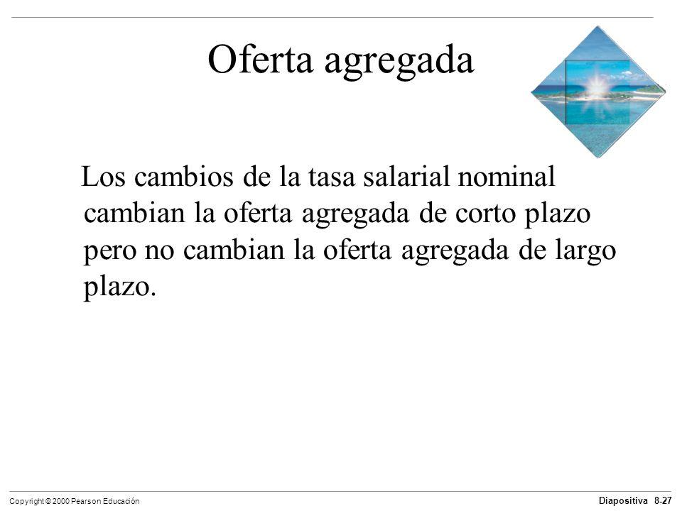 Diapositiva 8-27 Copyright © 2000 Pearson Educación Oferta agregada Los cambios de la tasa salarial nominal cambian la oferta agregada de corto plazo