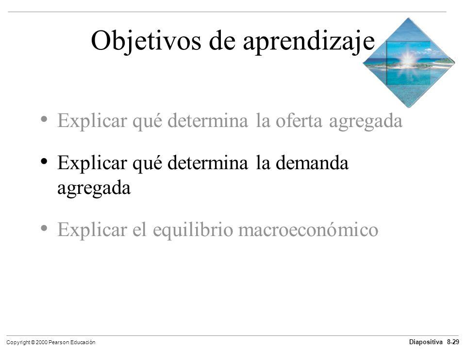 Diapositiva 8-29 Copyright © 2000 Pearson Educación Objetivos de aprendizaje Explicar qué determina la oferta agregada Explicar qué determina la deman