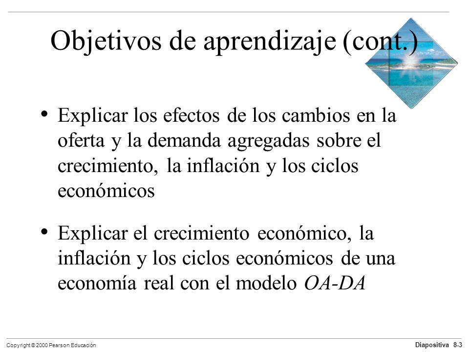 Diapositiva 8-3 Copyright © 2000 Pearson Educación Objetivos de aprendizaje (cont.) Explicar los efectos de los cambios en la oferta y la demanda agre
