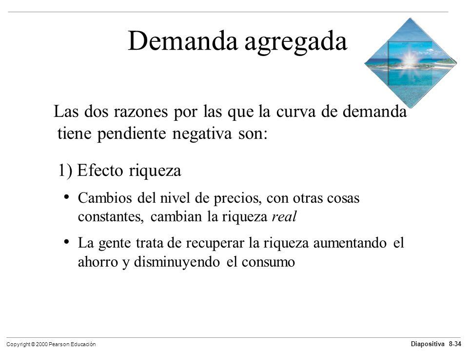 Diapositiva 8-34 Copyright © 2000 Pearson Educación Demanda agregada Las dos razones por las que la curva de demanda tiene pendiente negativa son: 1)