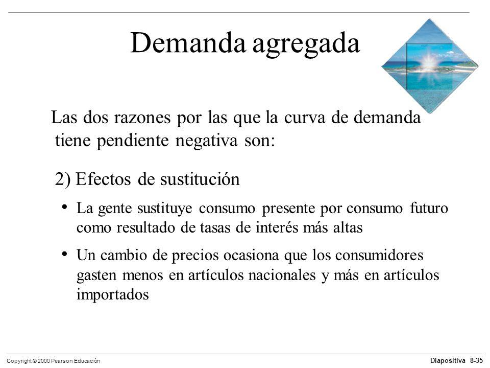 Diapositiva 8-35 Copyright © 2000 Pearson Educación Demanda agregada Las dos razones por las que la curva de demanda tiene pendiente negativa son: 2)