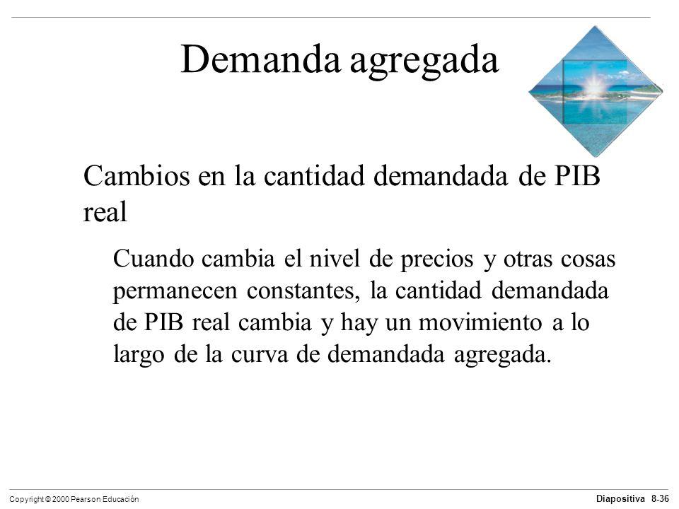 Diapositiva 8-36 Copyright © 2000 Pearson Educación Demanda agregada Cambios en la cantidad demandada de PIB real Cuando cambia el nivel de precios y