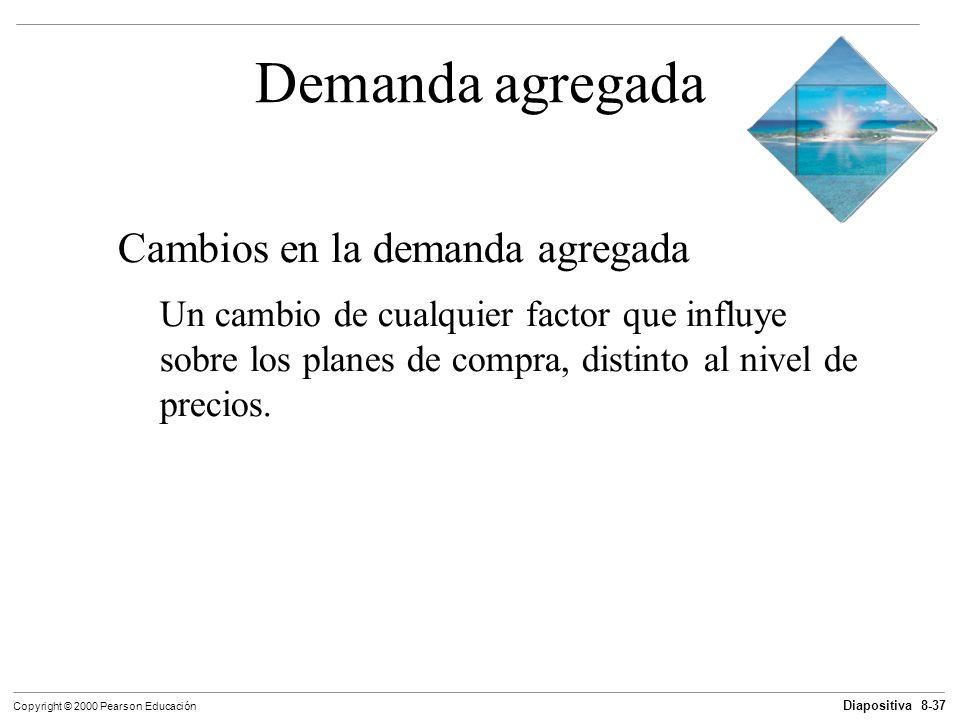 Diapositiva 8-37 Copyright © 2000 Pearson Educación Demanda agregada Cambios en la demanda agregada Un cambio de cualquier factor que influye sobre lo