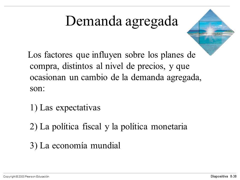Diapositiva 8-38 Copyright © 2000 Pearson Educación Demanda agregada Los factores que influyen sobre los planes de compra, distintos al nivel de preci