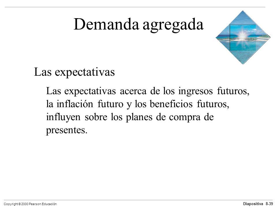 Diapositiva 8-39 Copyright © 2000 Pearson Educación Demanda agregada Las expectativas Las expectativas acerca de los ingresos futuros, la inflación fu
