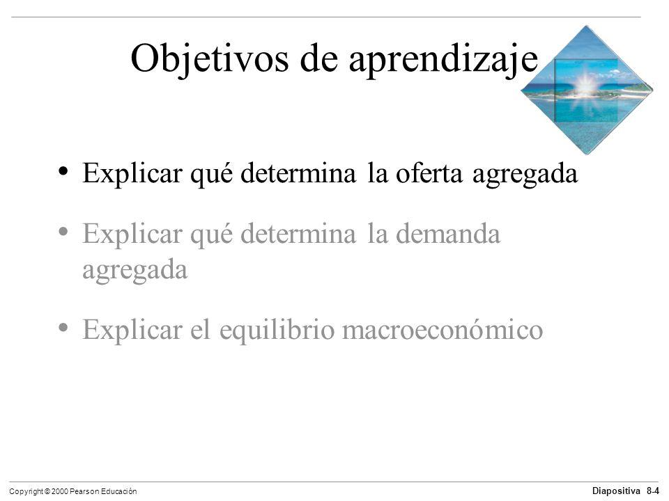 Diapositiva 8-4 Copyright © 2000 Pearson Educación Objetivos de aprendizaje Explicar qué determina la oferta agregada Explicar qué determina la demand