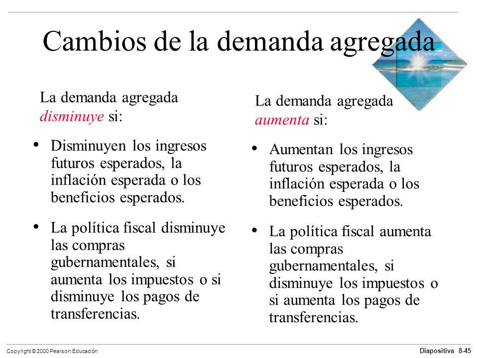 Diapositiva 8-45 Copyright © 2000 Pearson Educación Cambios de la demanda agregada Disminuyen los ingresos futuros esperados, la inflación esperada o