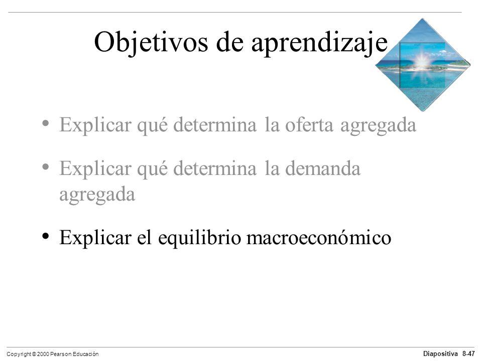Diapositiva 8-47 Copyright © 2000 Pearson Educación Objetivos de aprendizaje Explicar qué determina la oferta agregada Explicar qué determina la deman