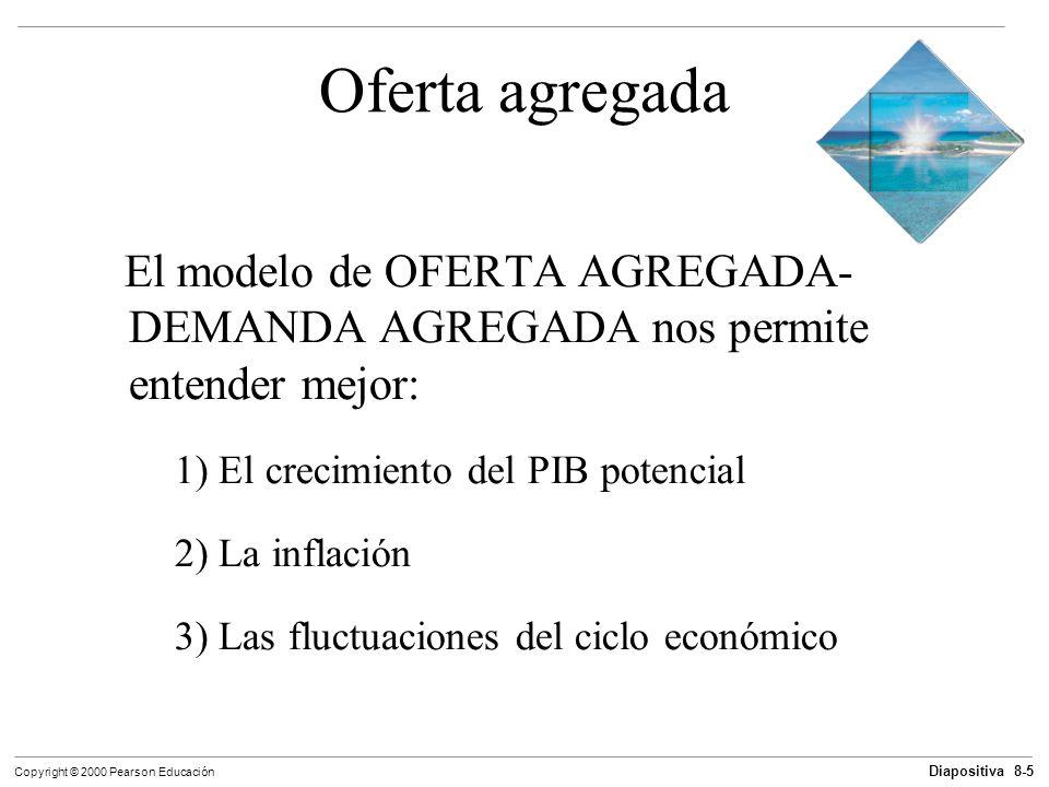 Diapositiva 8-5 Copyright © 2000 Pearson Educación Oferta agregada El modelo de OFERTA AGREGADA- DEMANDA AGREGADA nos permite entender mejor: 1) El cr