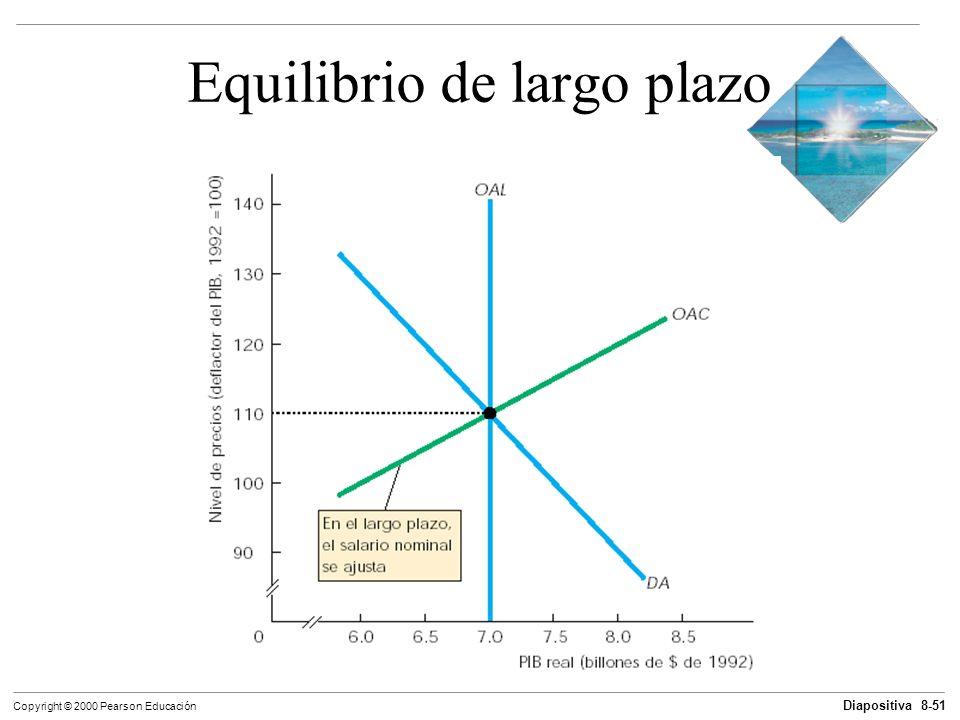 Diapositiva 8-51 Copyright © 2000 Pearson Educación Equilibrio de largo plazo