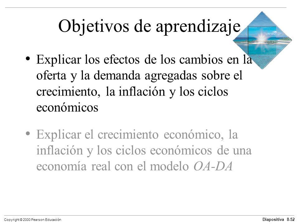 Diapositiva 8-52 Copyright © 2000 Pearson Educación Objetivos de aprendizaje Explicar los efectos de los cambios en la oferta y la demanda agregadas s