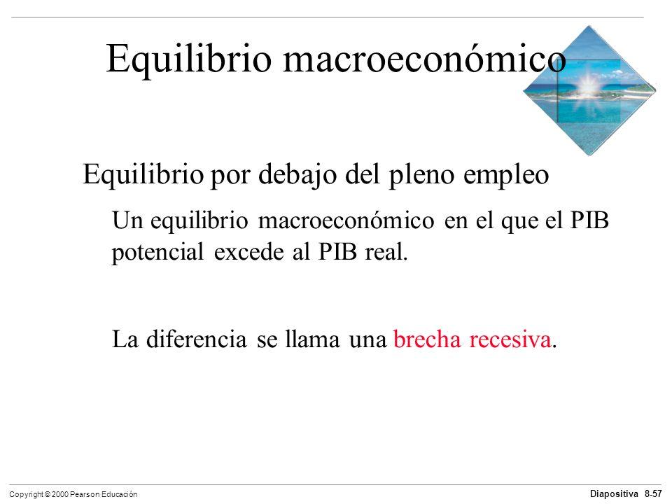 Diapositiva 8-57 Copyright © 2000 Pearson Educación Equilibrio macroeconómico Equilibrio por debajo del pleno empleo Un equilibrio macroeconómico en e
