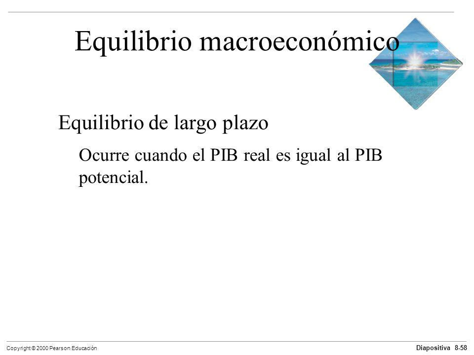 Diapositiva 8-58 Copyright © 2000 Pearson Educación Equilibrio macroeconómico Equilibrio de largo plazo Ocurre cuando el PIB real es igual al PIB pote