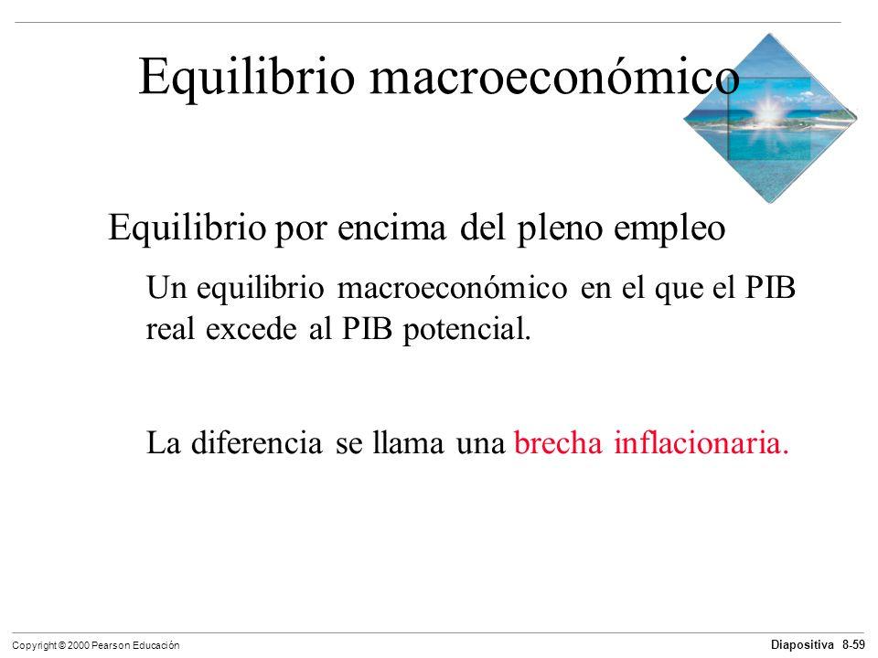 Diapositiva 8-59 Copyright © 2000 Pearson Educación Equilibrio macroeconómico Equilibrio por encima del pleno empleo Un equilibrio macroeconómico en e