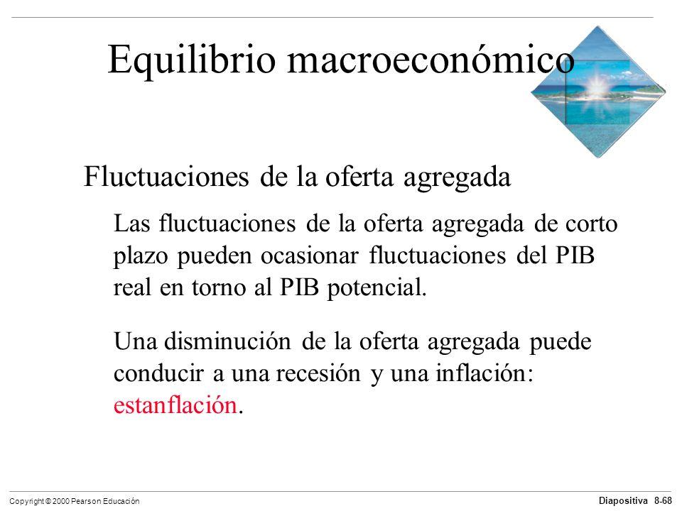 Diapositiva 8-68 Copyright © 2000 Pearson Educación Equilibrio macroeconómico Fluctuaciones de la oferta agregada Las fluctuaciones de la oferta agreg