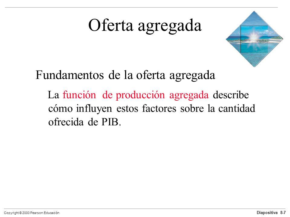 Diapositiva 8-7 Copyright © 2000 Pearson Educación Oferta agregada Fundamentos de la oferta agregada La función de producción agregada describe cómo i