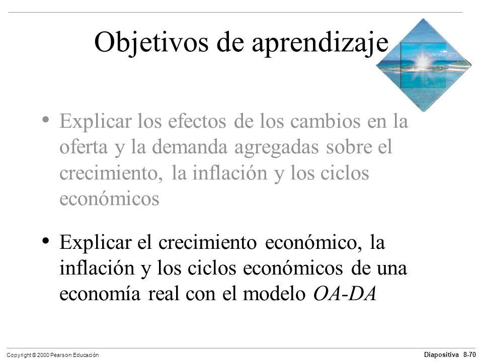 Diapositiva 8-70 Copyright © 2000 Pearson Educación Objetivos de aprendizaje Explicar los efectos de los cambios en la oferta y la demanda agregadas s