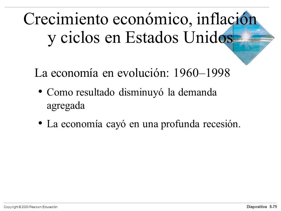 Diapositiva 8-79 Copyright © 2000 Pearson Educación La economía en evolución: 1960–1998 Como resultado disminuyó la demanda agregada La economía cayó