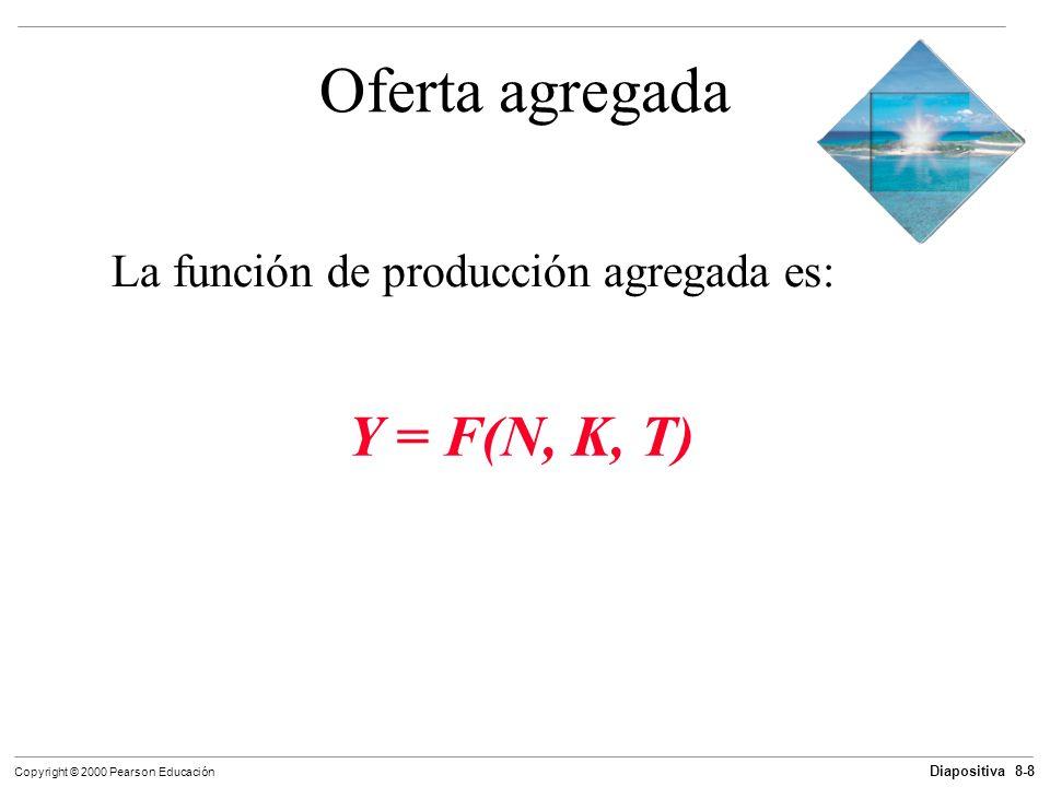 Diapositiva 8-8 Copyright © 2000 Pearson Educación Oferta agregada La función de producción agregada es: Y = F(N, K, T)