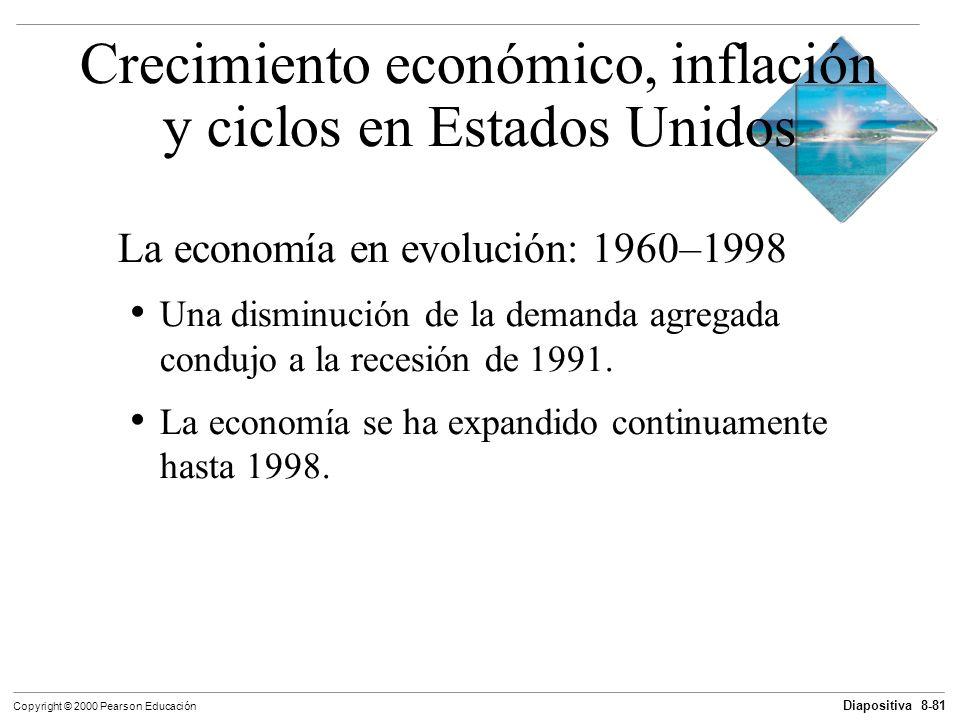 Diapositiva 8-81 Copyright © 2000 Pearson Educación La economía en evolución: 1960–1998 Una disminución de la demanda agregada condujo a la recesión d