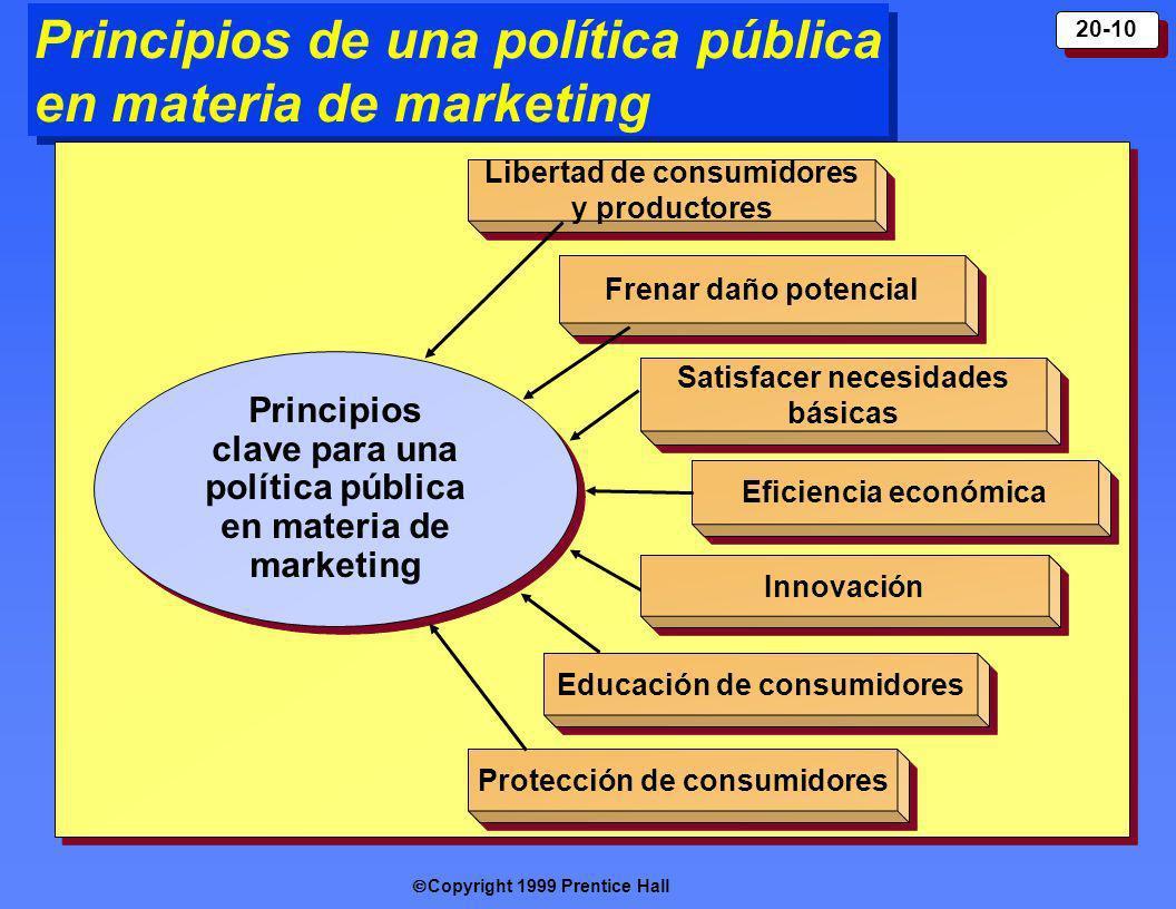 Copyright 1999 Prentice Hall 20-10 Principios de una política pública en materia de marketing Principios clave para una política pública en materia de