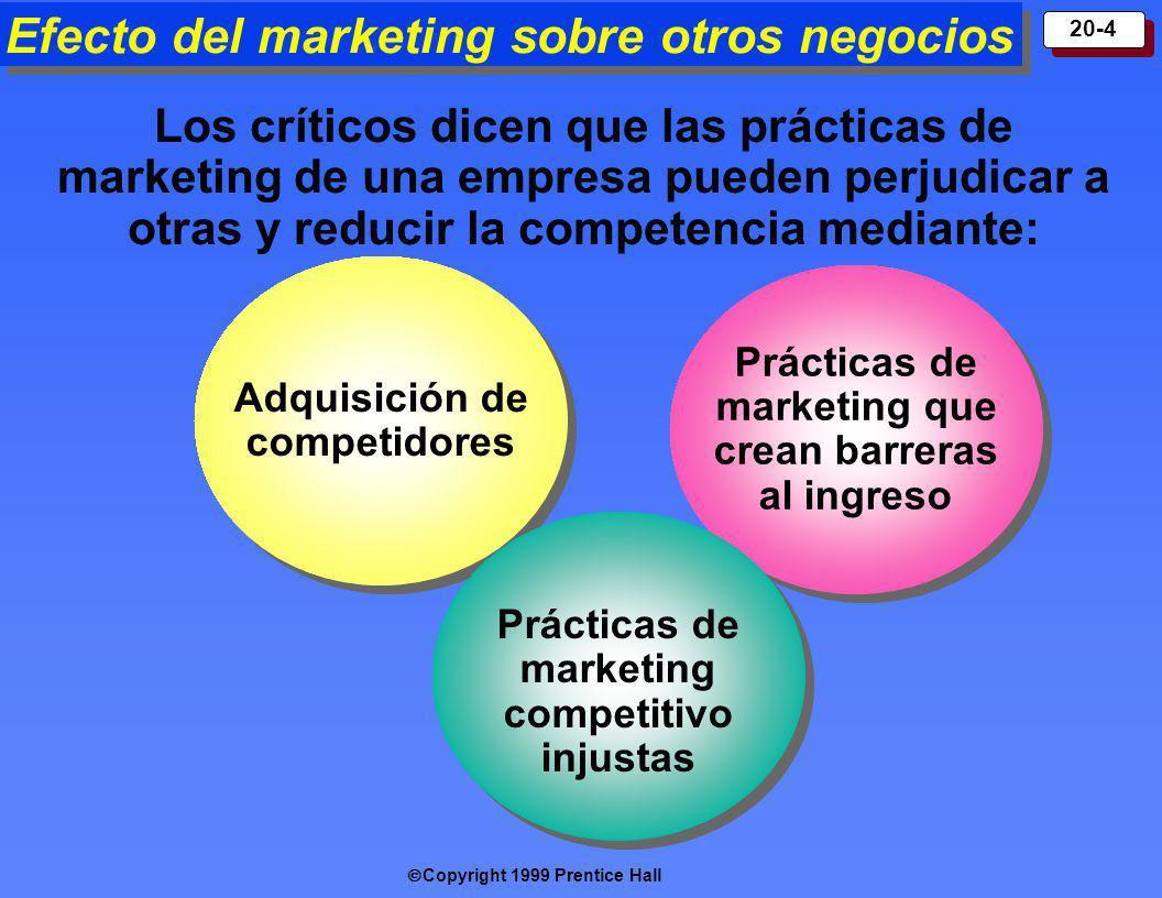 Copyright 1999 Prentice Hall 20-4 Efecto del marketing sobre otros negocios Adquisición de competidores Prácticas de marketing que crean barreras al i