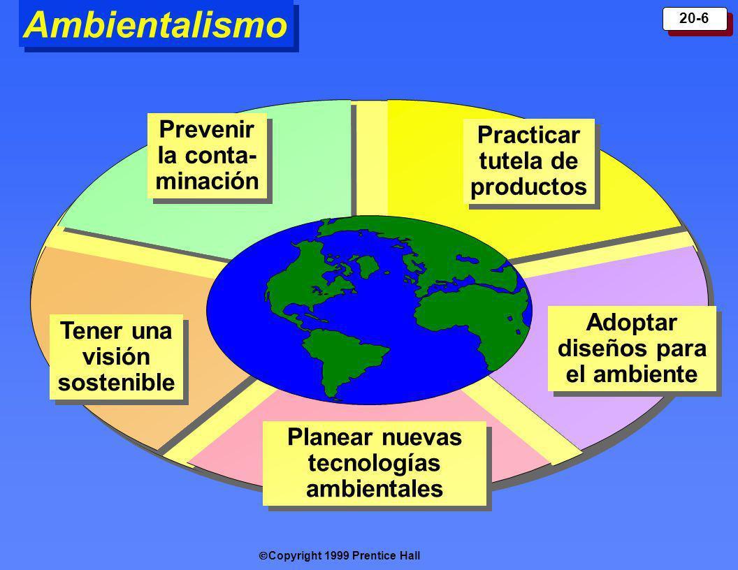 Copyright 1999 Prentice Hall 20-6 Ambientalismo Practicar tutela de productos Practicar tutela de productos Prevenir la conta- minación Tener una visi
