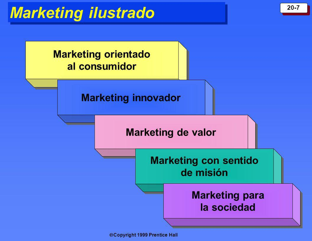 Copyright 1999 Prentice Hall 20-7 Marketing orientado al consumidor Marketing innovador Marketing de valor Marketing con sentido de misión Marketing p