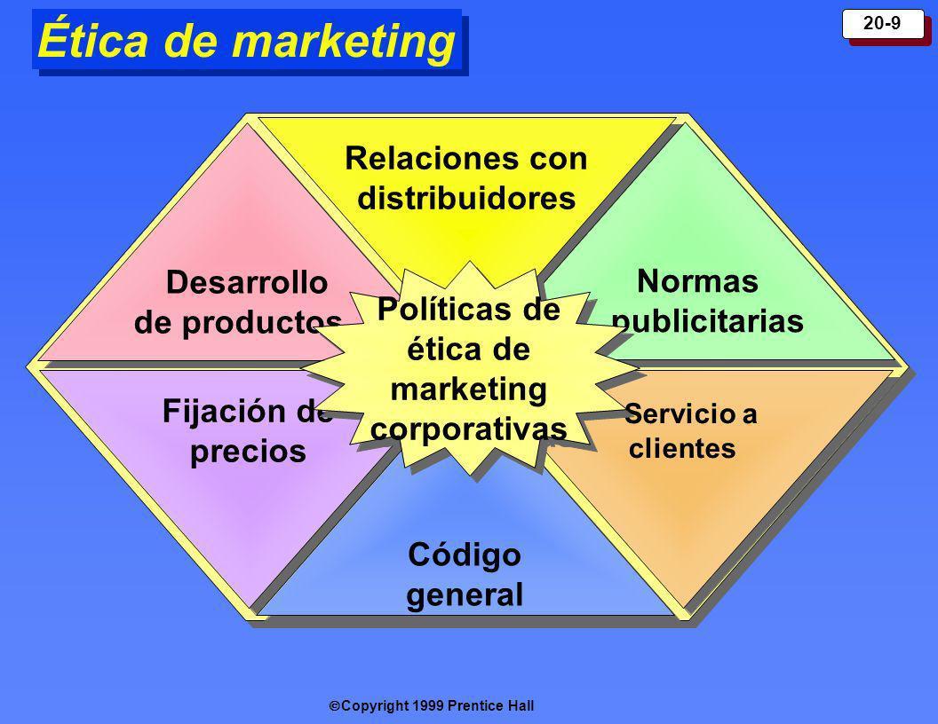 Copyright 1999 Prentice Hall 20-9 Ética de marketing Servicio a clientes Fijación de precios Relaciones con distribuidores Código general Desarrollo d