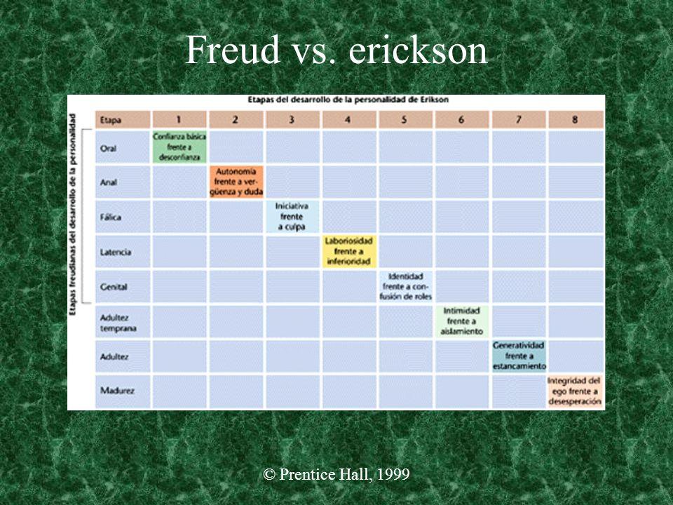 © Prentice Hall, 1999 Freud vs. erickson