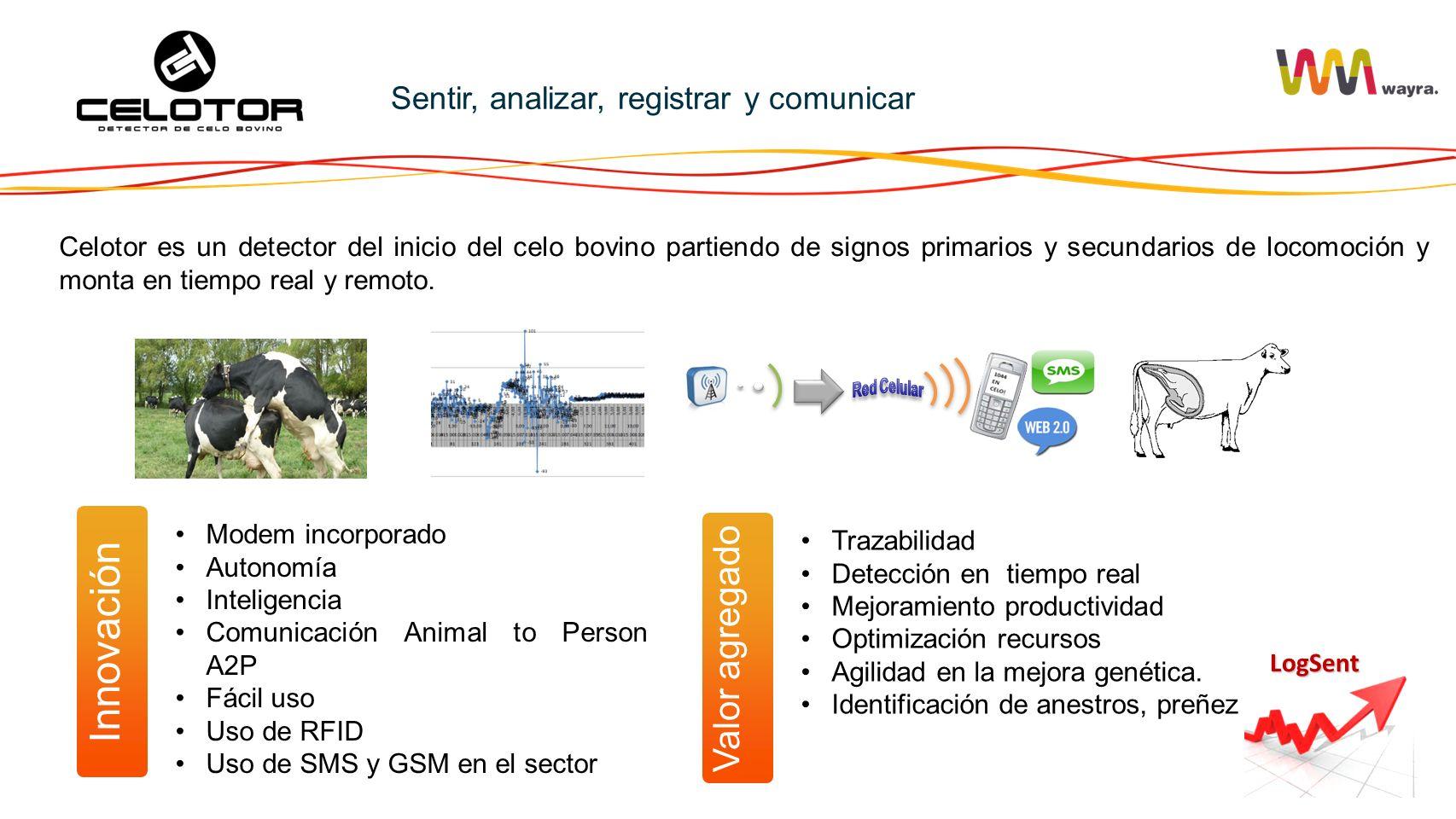 Sentir, analizar, registrar y comunicar Modem incorporado Autonomía Inteligencia Comunicación Animal to Person A2P Fácil uso Uso de RFID Uso de SMS y GSM en el sector Innovación Trazabilidad Detección en tiempo real Mejoramiento productividad Optimización recursos Agilidad en la mejora genética.