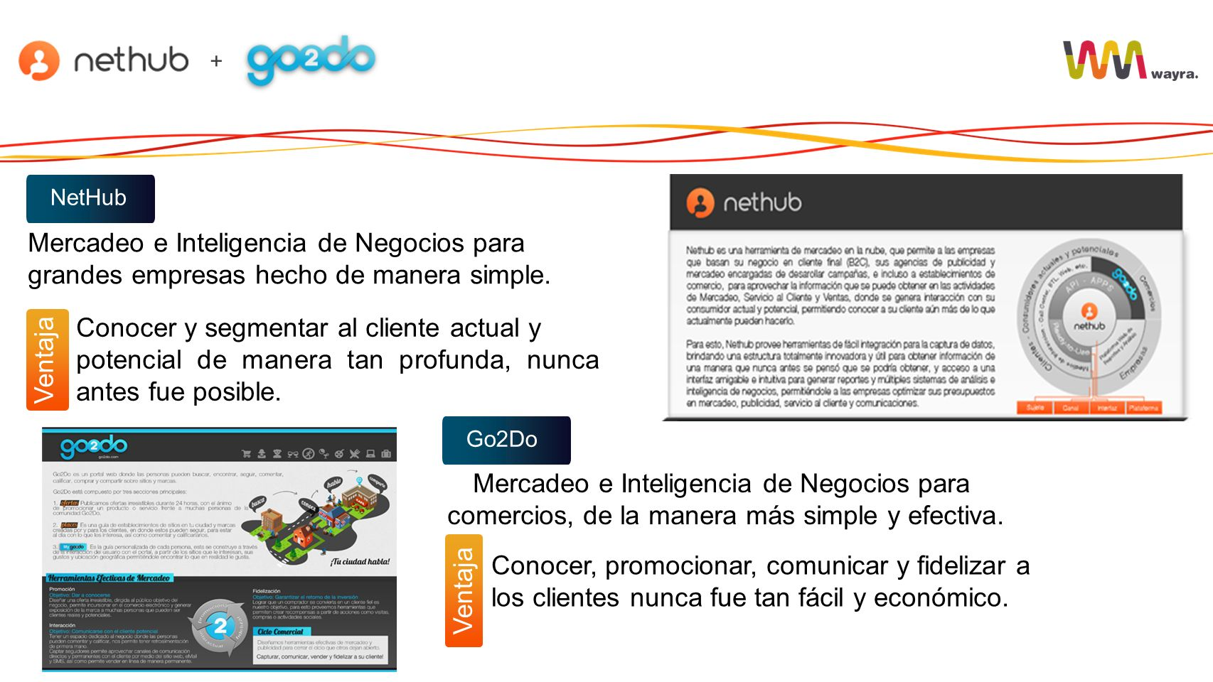 + Mercadeo e Inteligencia de Negocios para grandes empresas hecho de manera simple.