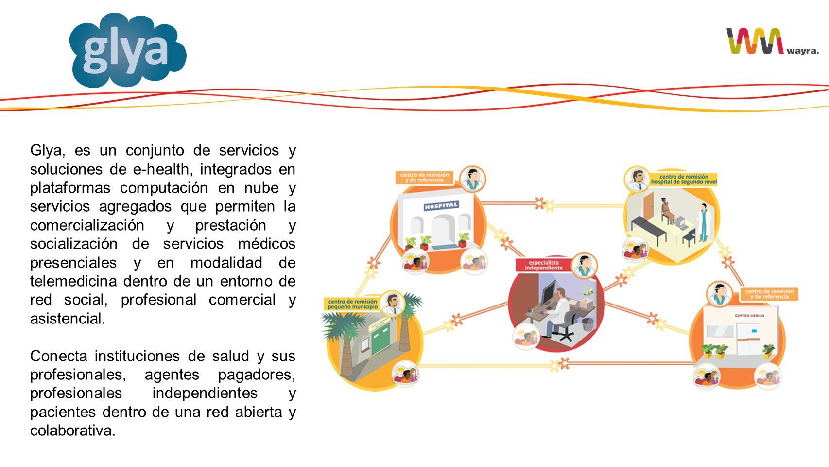 Glya, es un conjunto de servicios y soluciones de e-health, integrados en plataformas computación en nube y servicios agregados que permiten la comercialización y prestación y socialización de servicios médicos presenciales y en modalidad de telemedicina dentro de un entorno de red social, profesional comercial y asistencial.