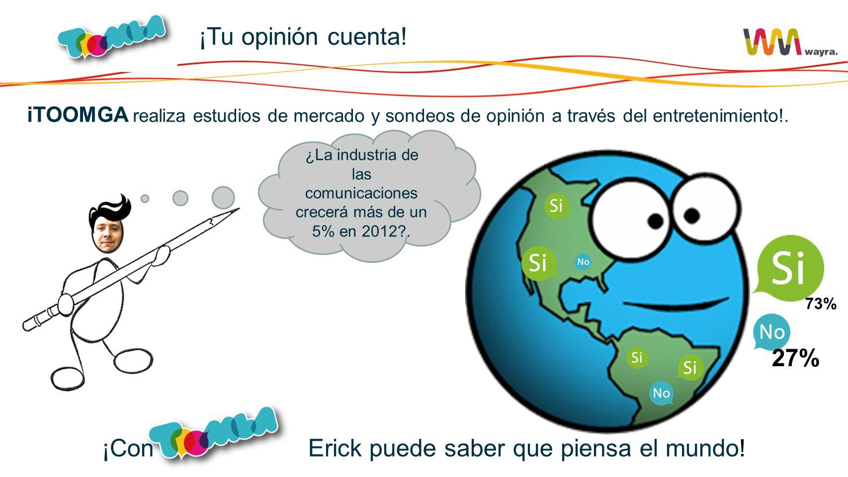 ¡Con Erick puede saber que piensa el mundo .