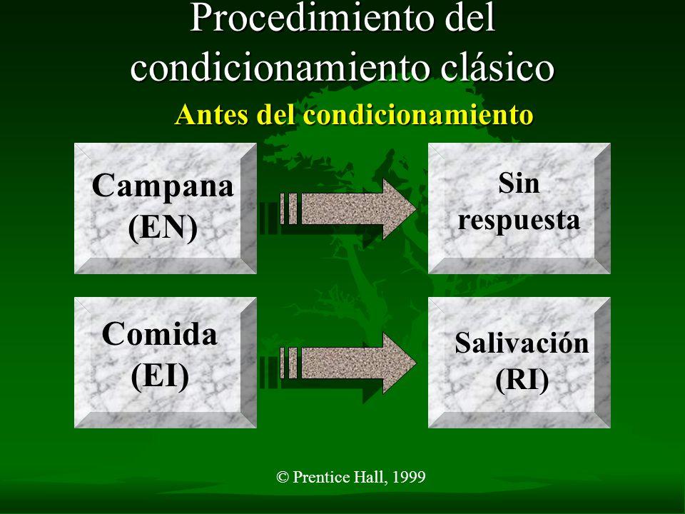 © Prentice Hall, 1999 Procedimiento del condicionamiento clásico Antes del condicionamiento Comida (EI) Salivación (RI) Campana (EN) Sin respuesta