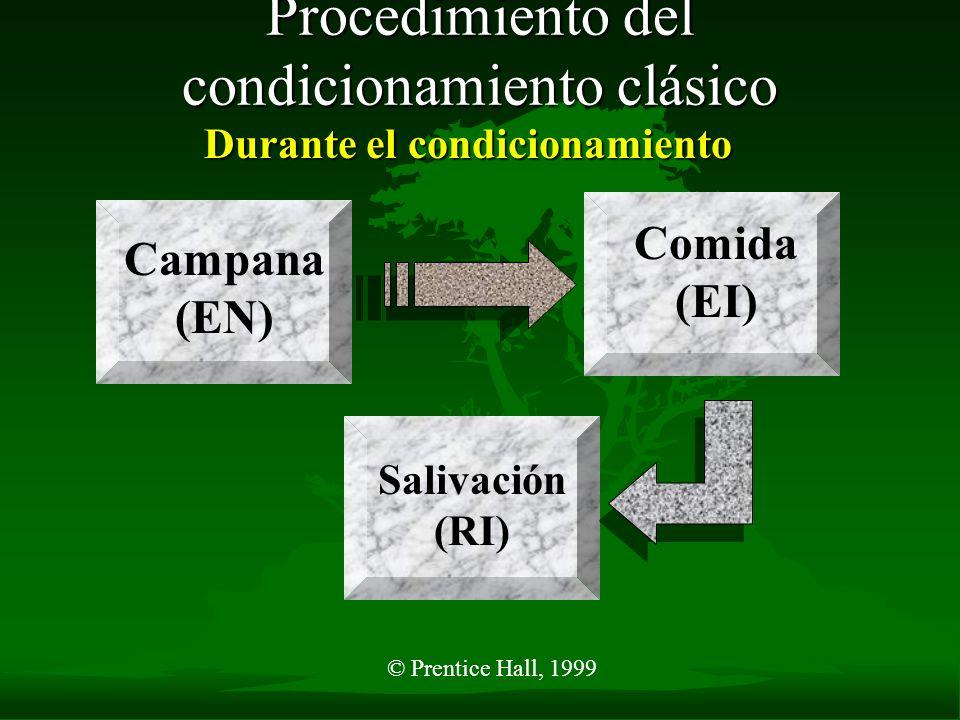 © Prentice Hall, 1999 Procedimiento del condicionamiento clásico Durante el condicionamiento Campana (EN) Comida (EI) Salivación (RI)