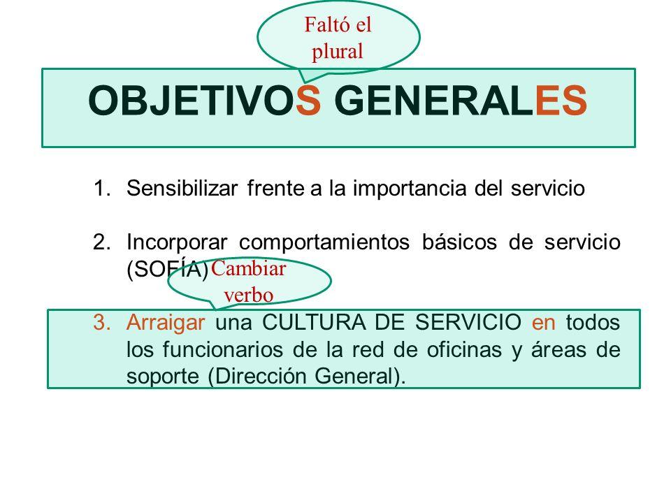 OBJETIVOS GENERALES 1.Sensibilizar frente a la importancia del servicio 2.Incorporar comportamientos básicos de servicio (SOFÍA) 3.Arraigar una CULTUR